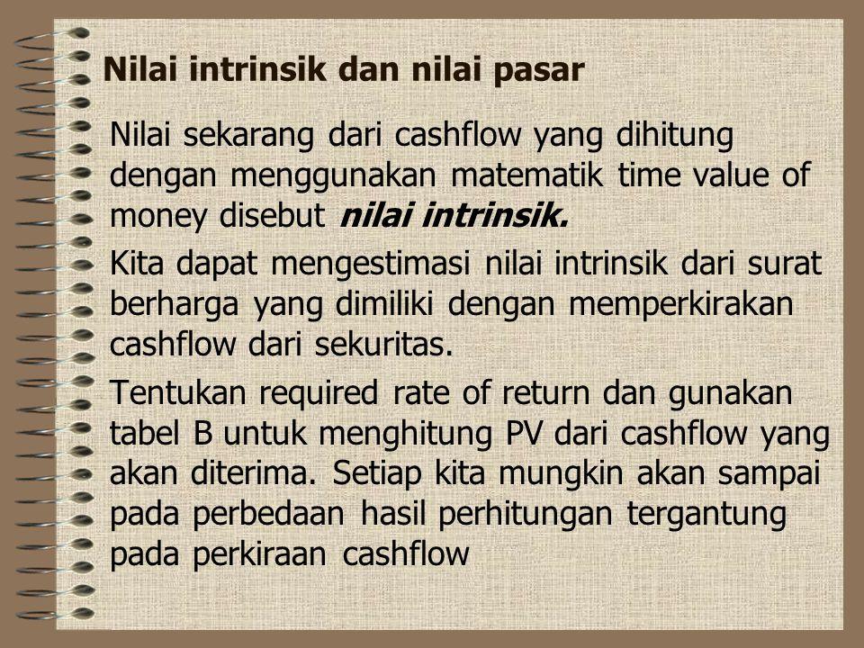 Nilai intrinsik dan nilai pasar