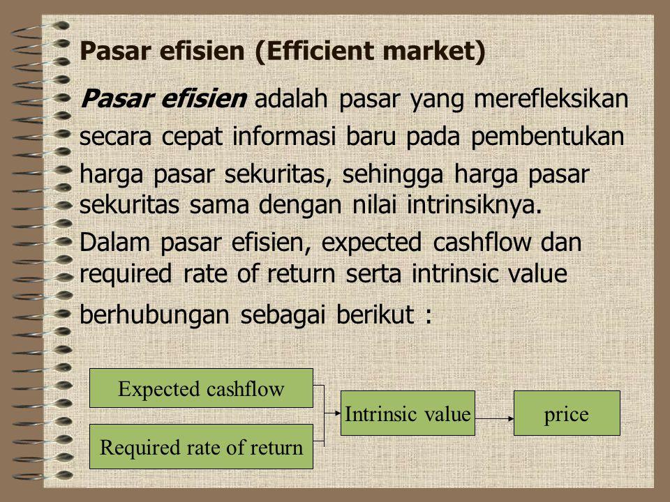 Pasar efisien (Efficient market)