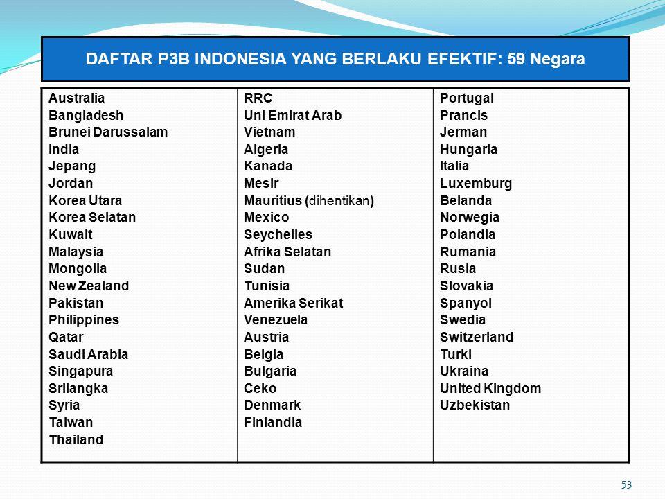 DAFTAR P3B INDONESIA YANG BERLAKU EFEKTIF: 59 Negara