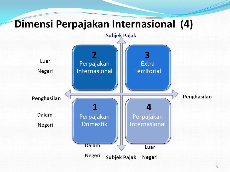 Dimensi Perpajakan Internasional (4)