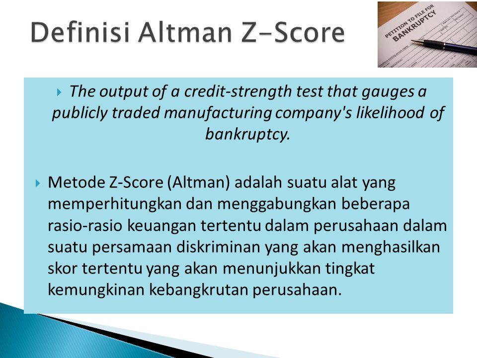 Definisi Altman Z-Score
