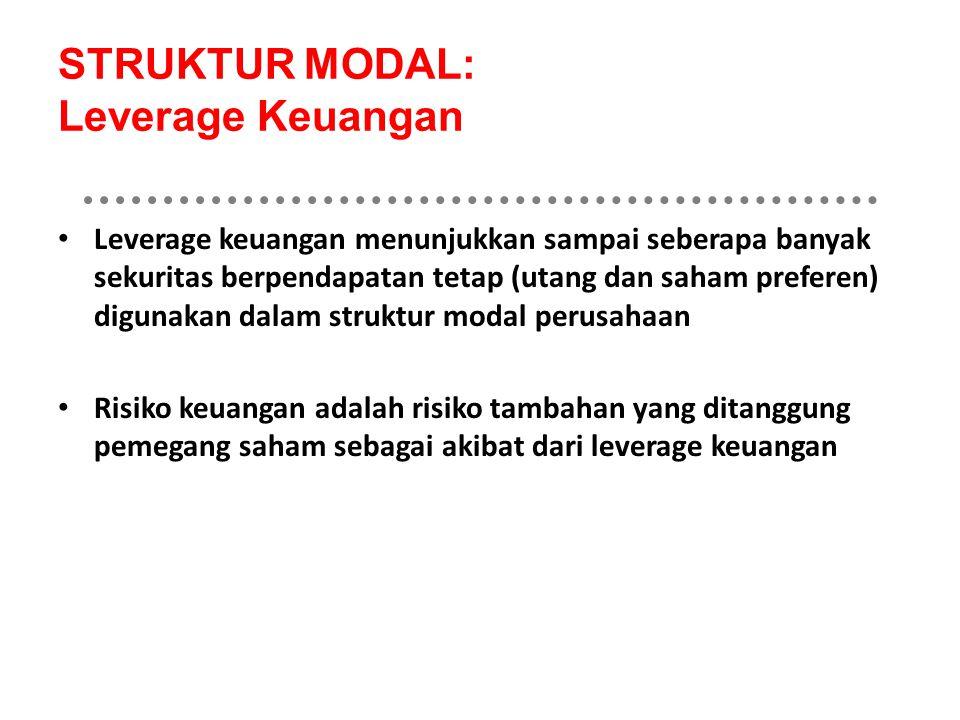 STRUKTUR MODAL: Leverage Keuangan