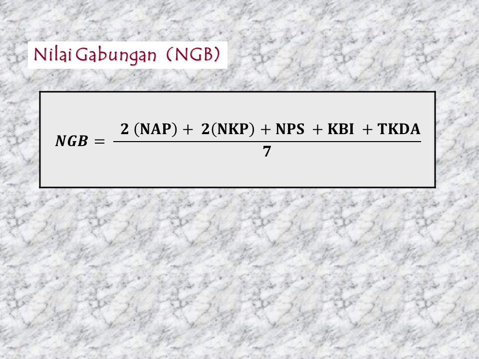Nilai Gabungan (NGB) 𝑵𝑮𝑩= 𝟐 𝐍𝐀𝐏 + 𝟐 𝐍𝐊𝐏 +𝐍𝐏𝐒 +𝐊𝐁𝐈 +𝐓𝐊𝐃𝐀 𝟕