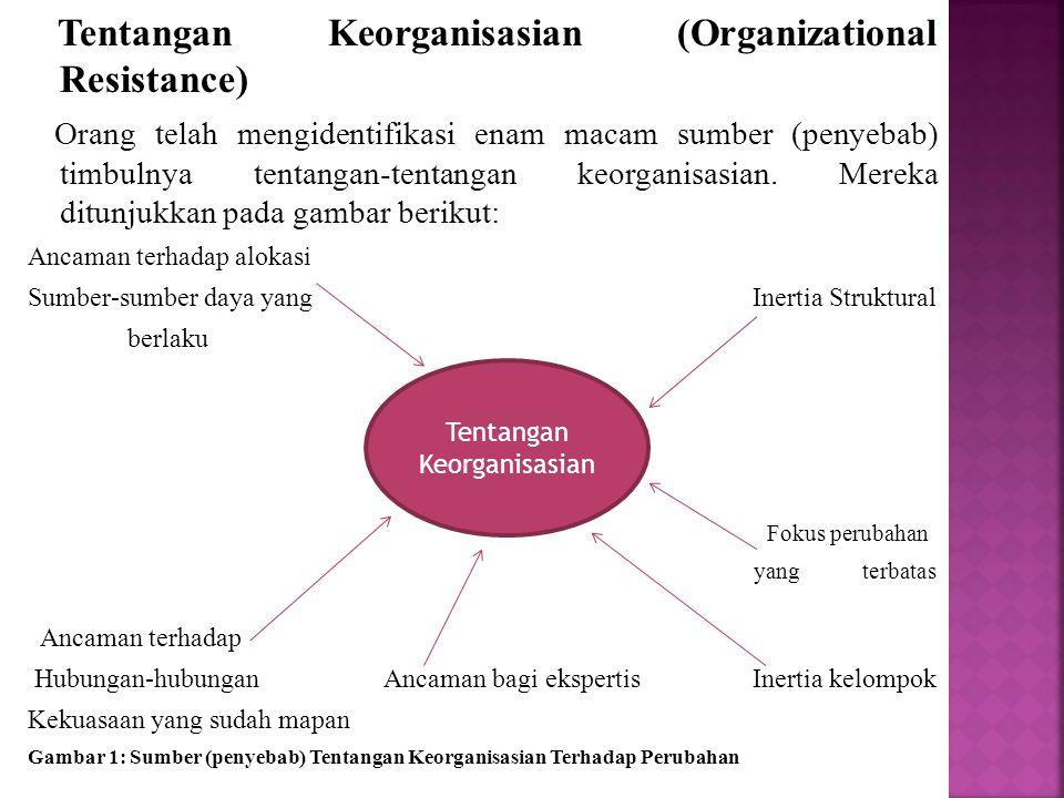 Tentangan Keorganisasian (Organizational Resistance)