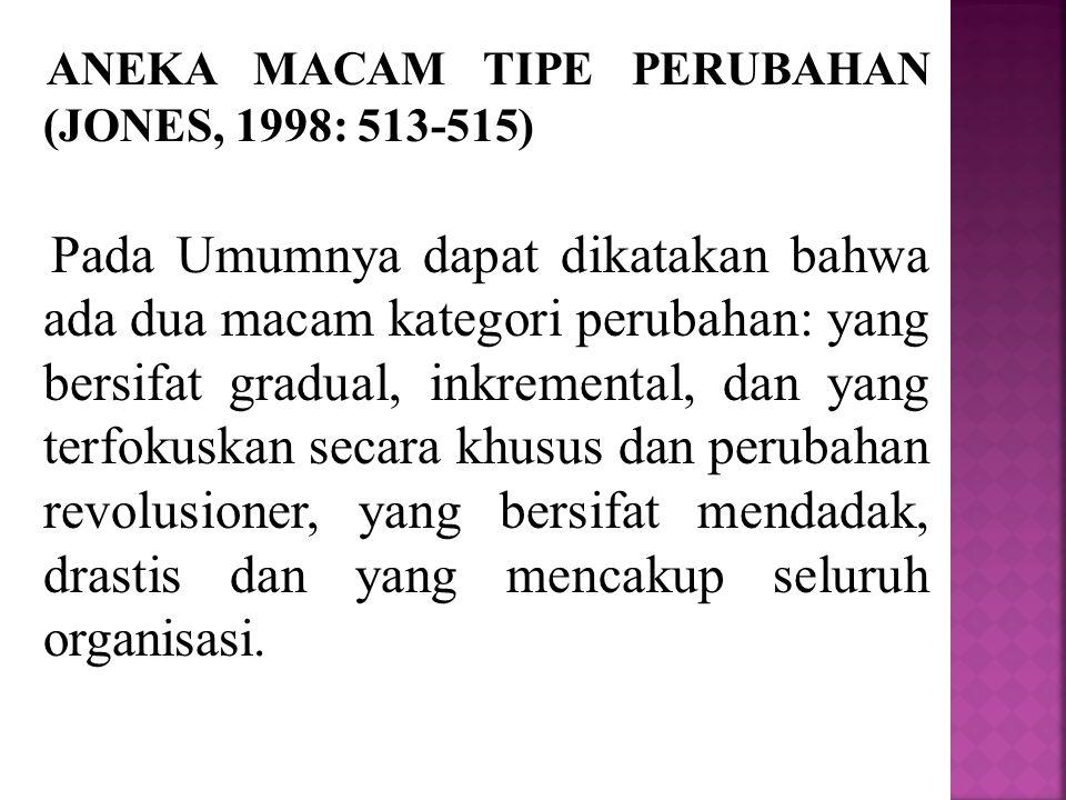 ANEKA MACAM TIPE PERUBAHAN (JONES, 1998: 513-515)