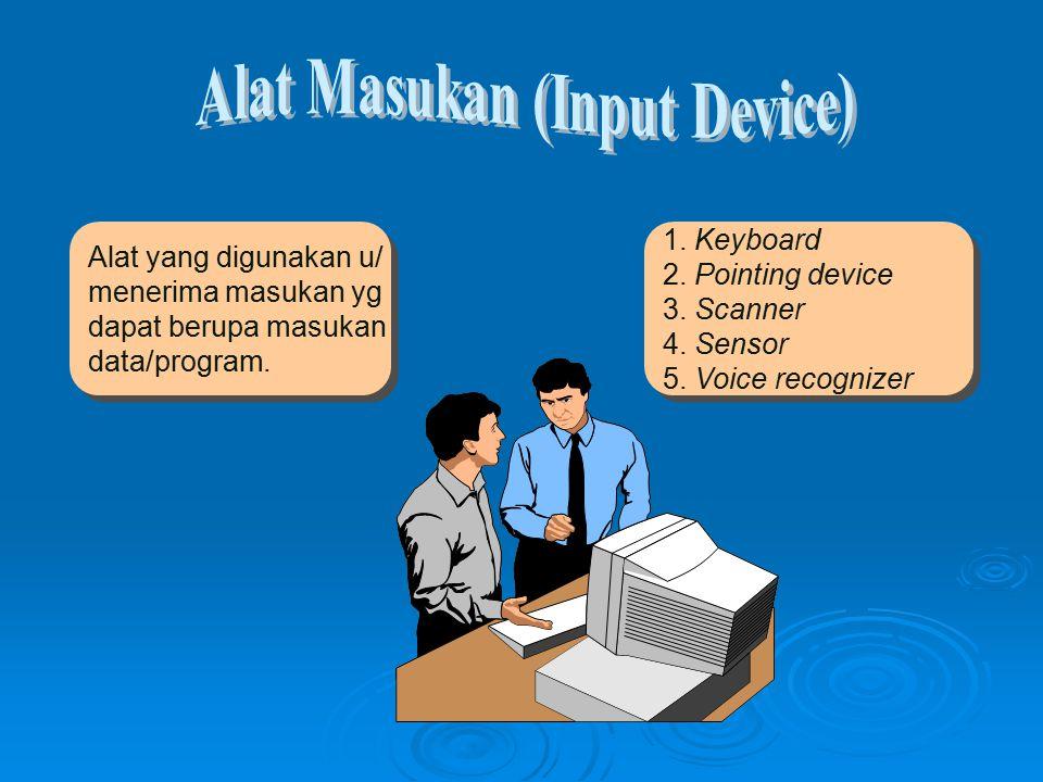 Alat Masukan (Input Device)