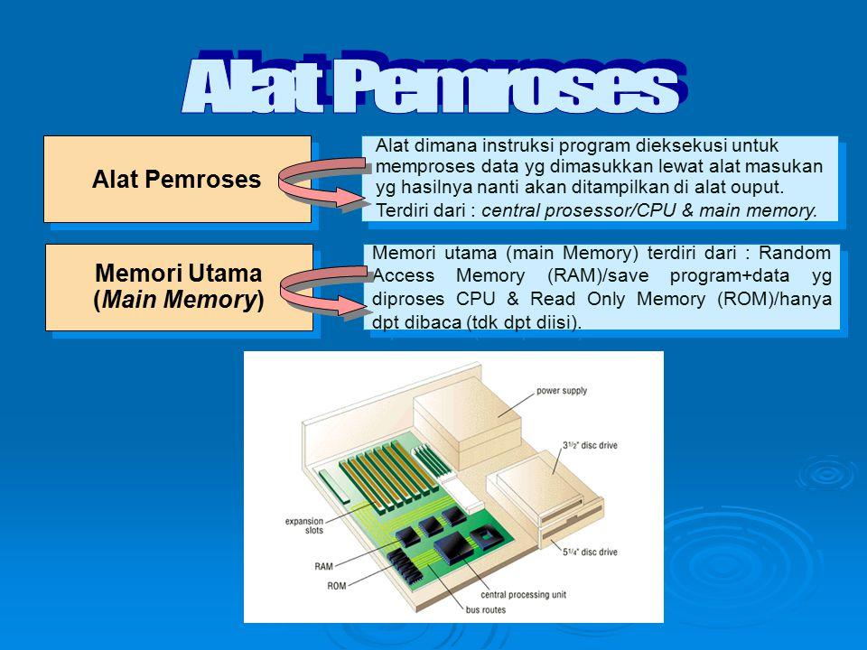 Alat Pemroses Alat Pemroses Memori Utama (Main Memory)