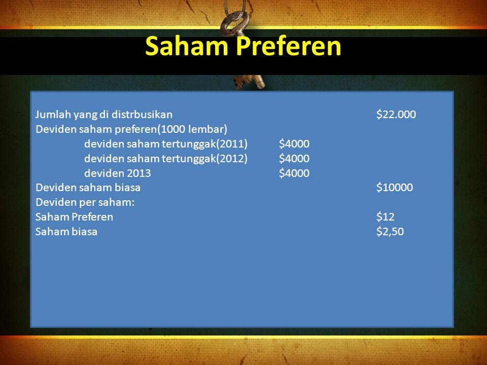 Saham Preferen Jumlah yang di distrbusikan $22.000