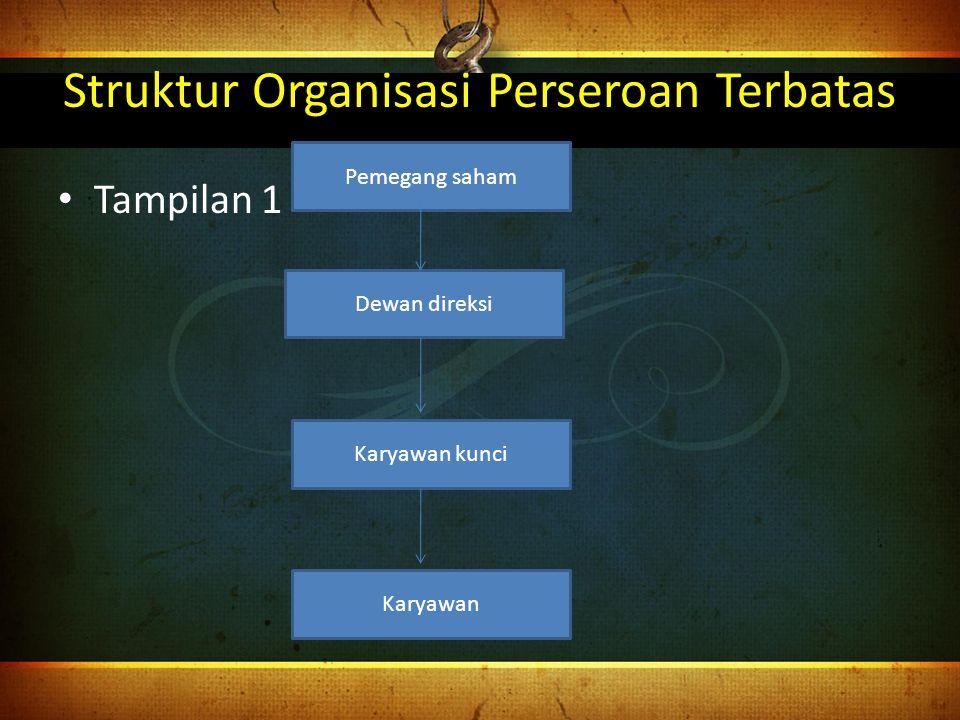 Struktur Organisasi Perseroan Terbatas