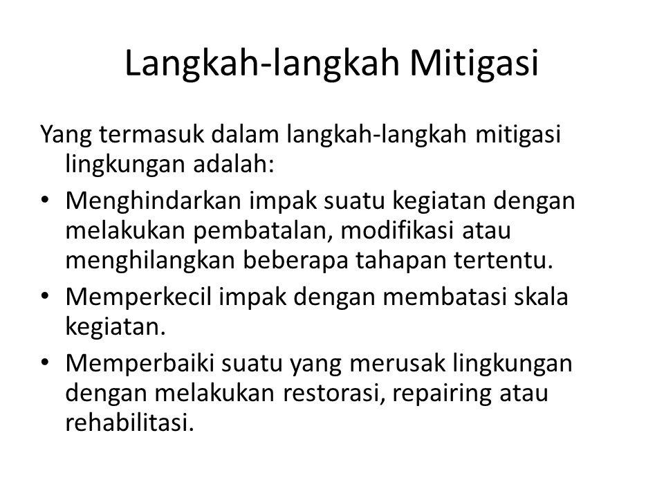 Langkah-langkah Mitigasi