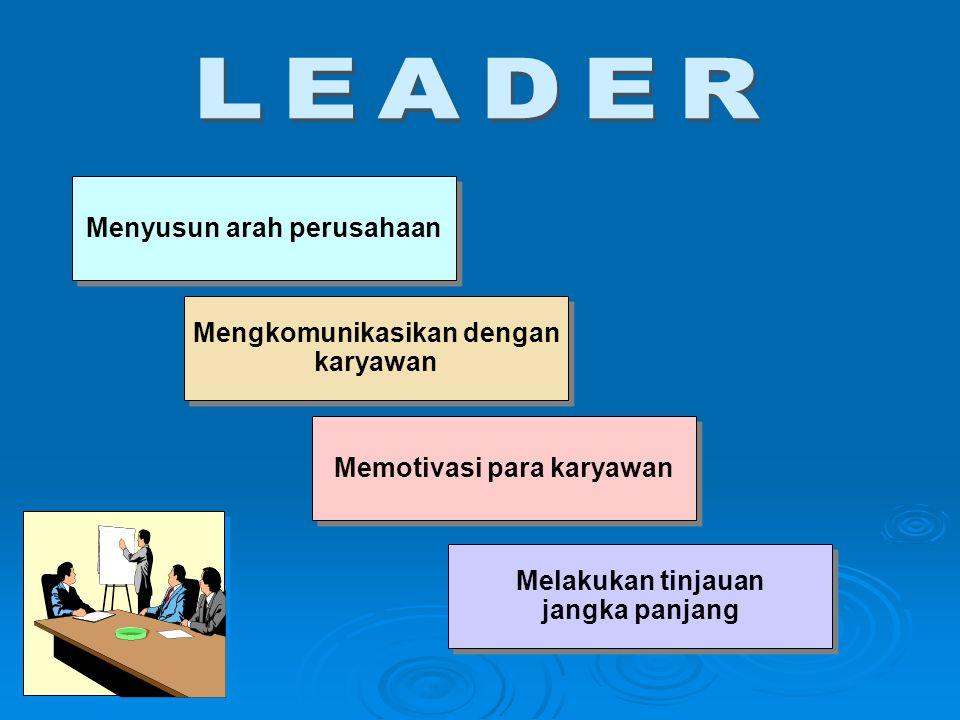 LEADER Menyusun arah perusahaan Mengkomunikasikan dengan karyawan