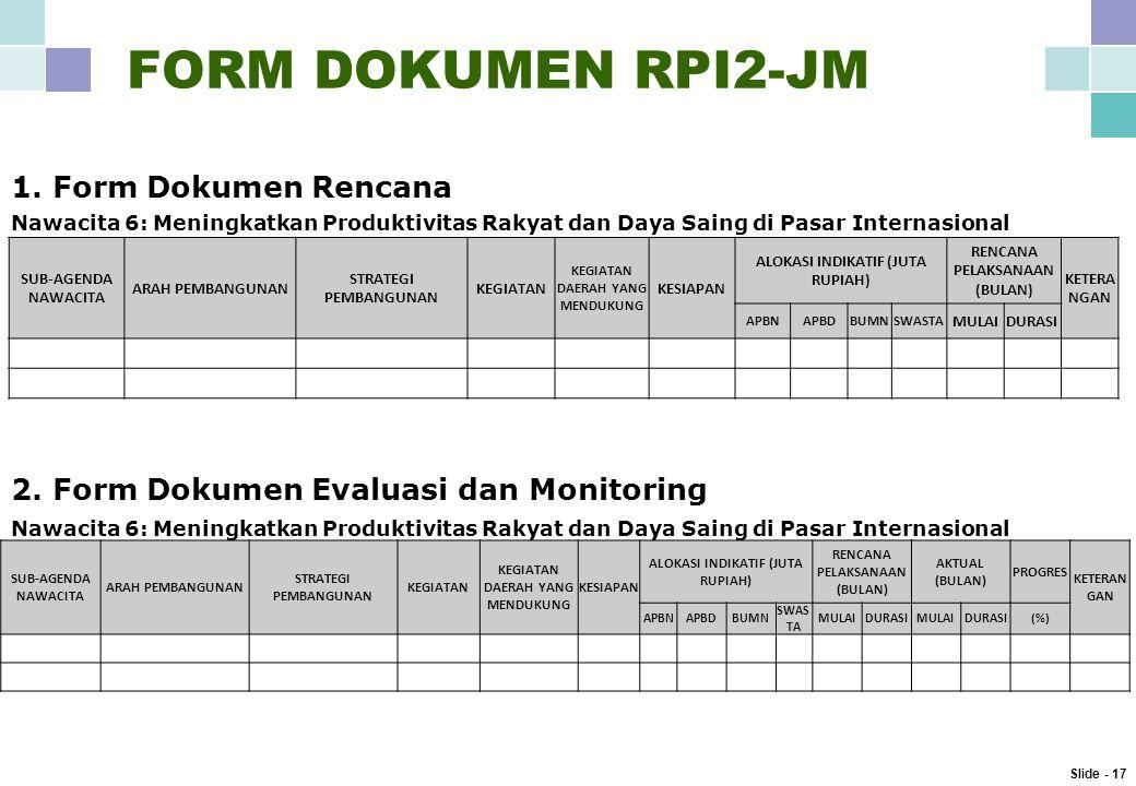 FORM DOKUMEN RPI2-JM 1. Form Dokumen Rencana