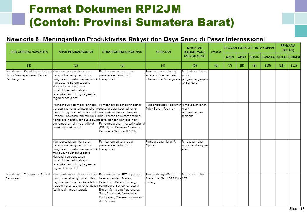 Format Dokumen RPI2JM (Contoh: Provinsi Sumatera Barat)