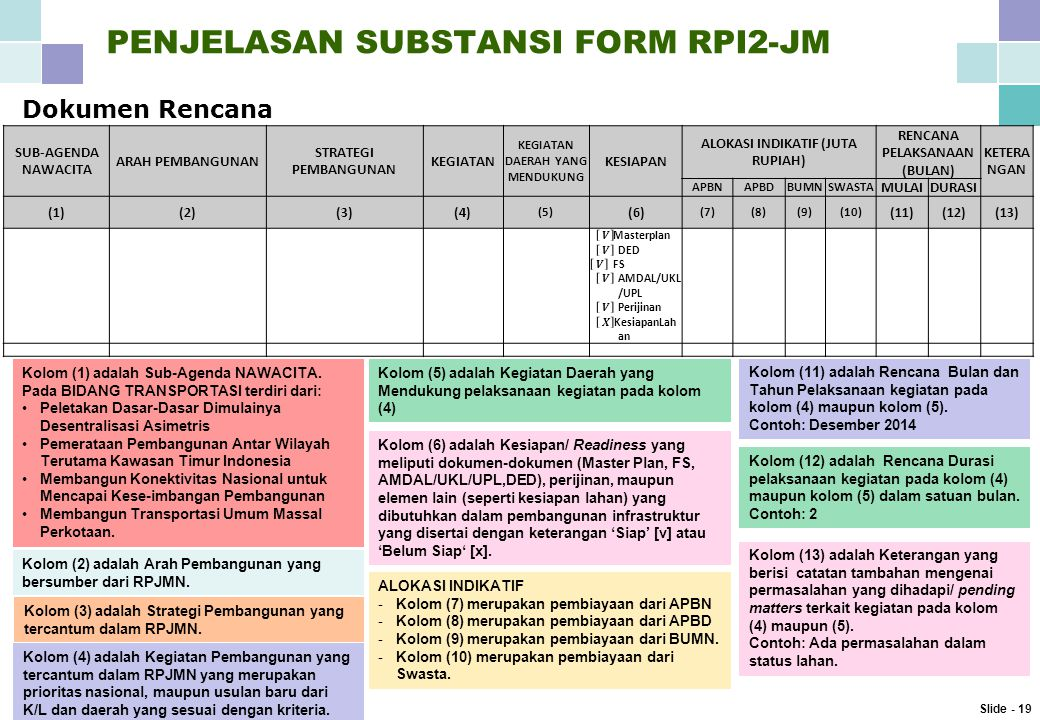 PENJELASAN SUBSTANSI FORM RPI2-JM