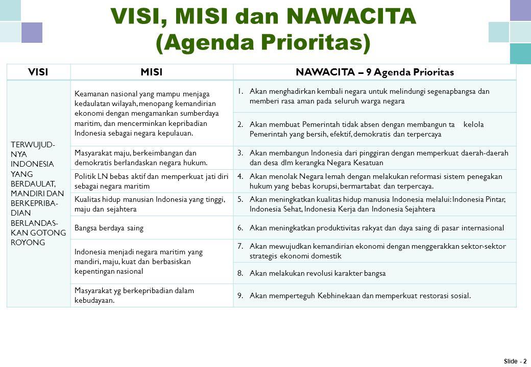 VISI, MISI dan NAWACITA (Agenda Prioritas)