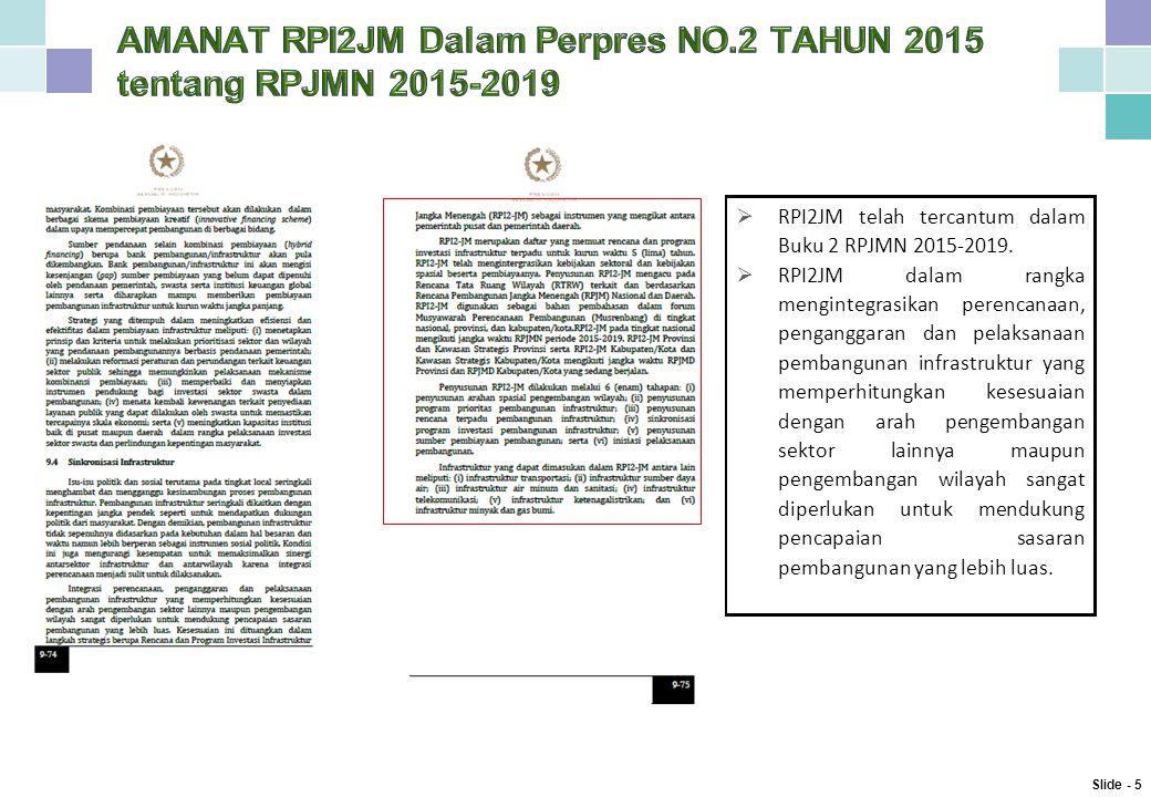 AMANAT RPI2JM Dalam Perpres NO.2 TAHUN 2015 tentang RPJMN 2015-2019