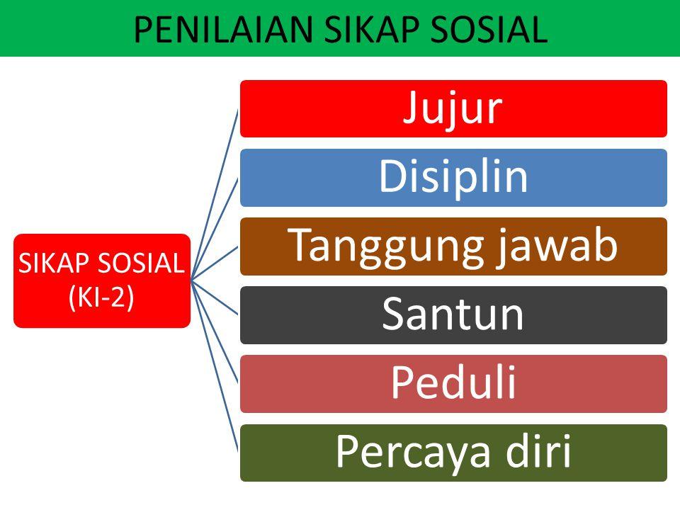 PENILAIAN SIKAP SOSIAL