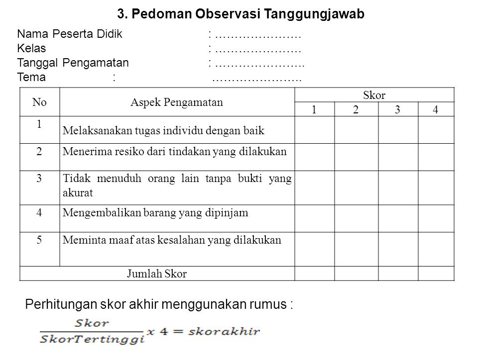 3. Pedoman Observasi Tanggungjawab