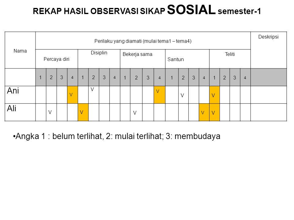 REKAP HASIL OBSERVASI SIKAP SOSIAL semester-1