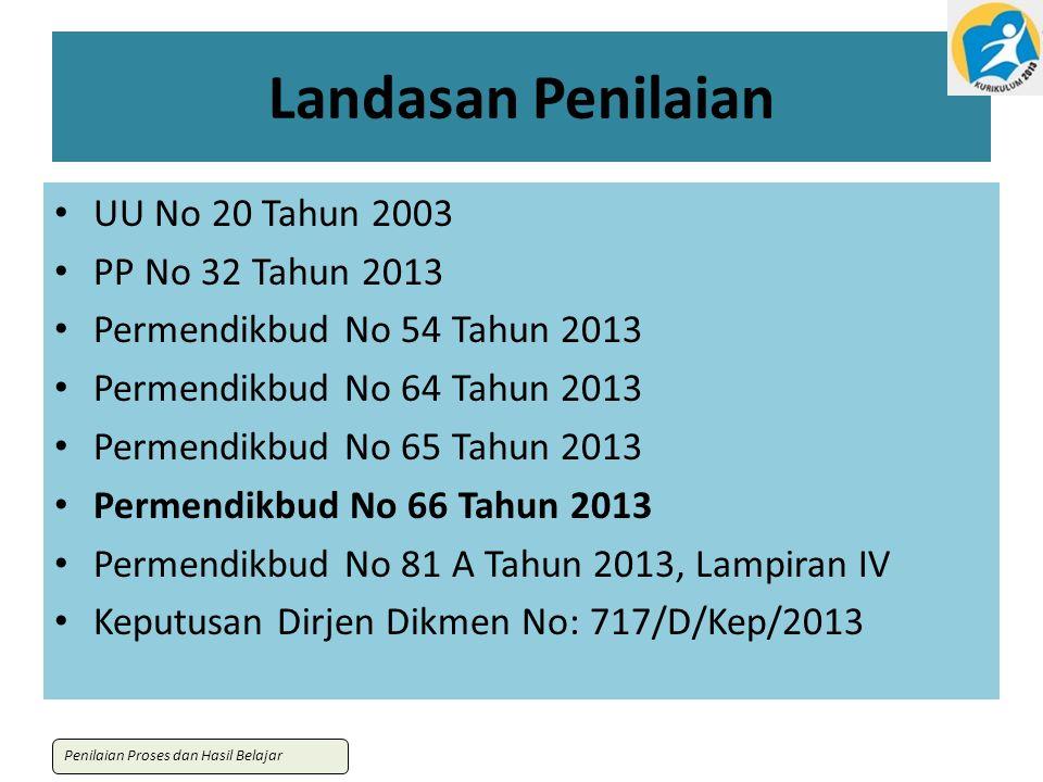 Landasan Penilaian UU No 20 Tahun 2003 PP No 32 Tahun 2013
