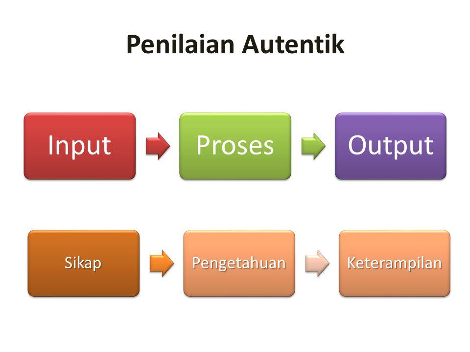 Penilaian Autentik Input Proses Output Sikap Pengetahuan Keterampilan