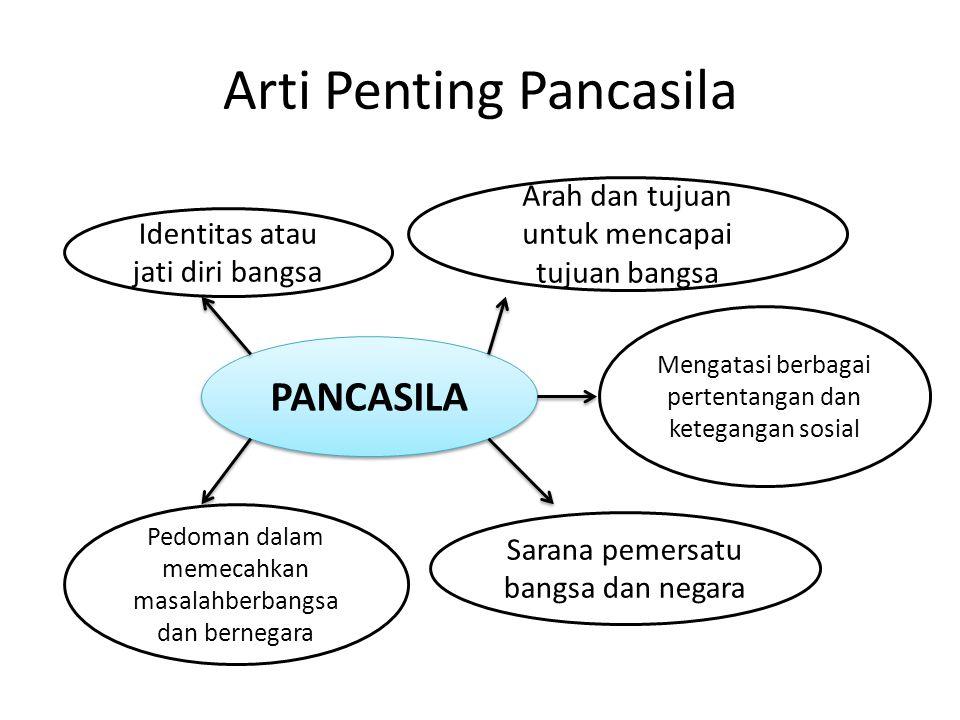 Arti Penting Pancasila