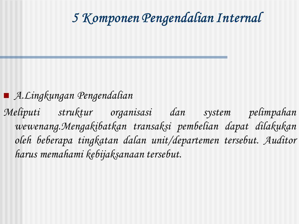 5 Komponen Pengendalian Internal
