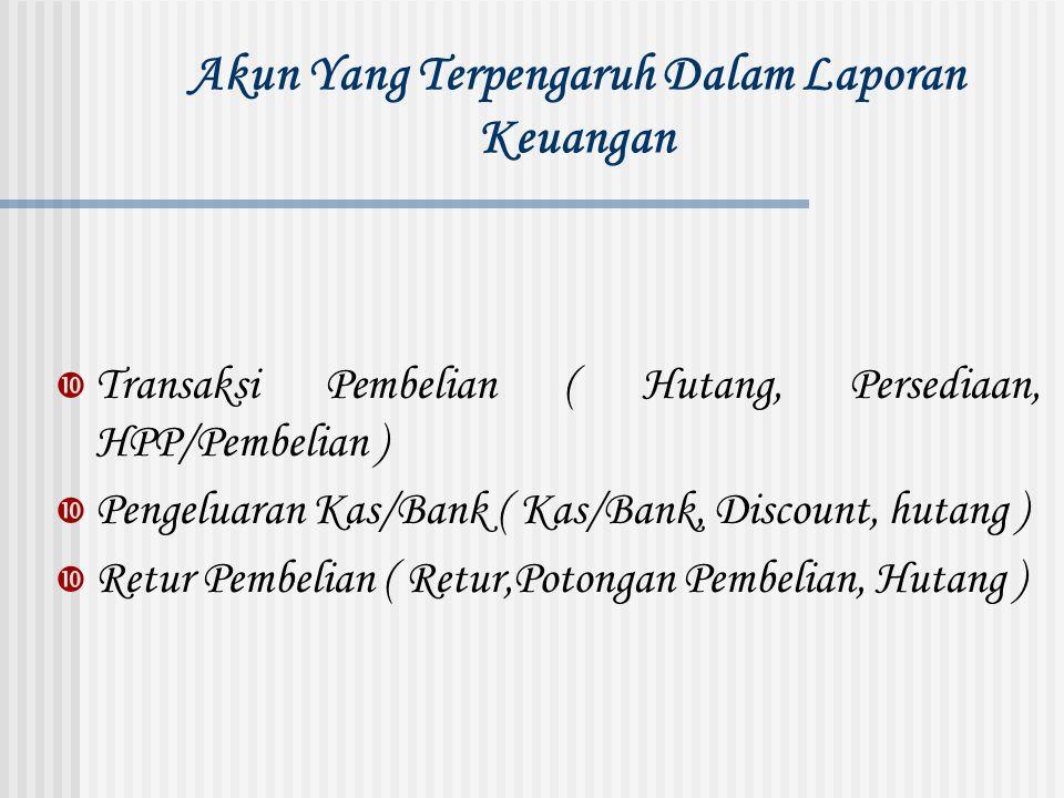 Akun Yang Terpengaruh Dalam Laporan Keuangan