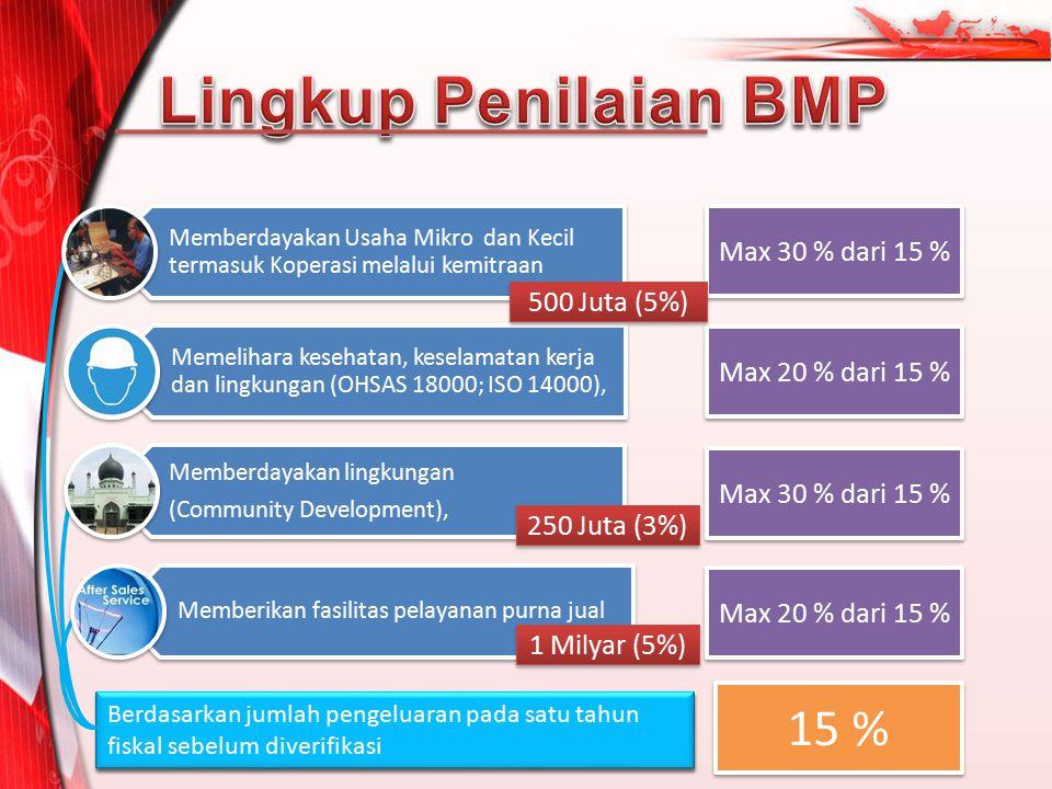 Lingkup Penilaian BMP 15 % Max 30 % dari 15 % 500 Juta (5%)