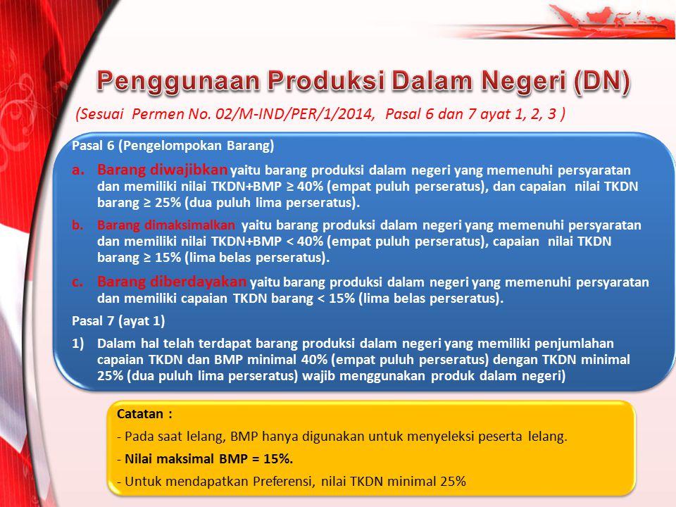 Penggunaan Produksi Dalam Negeri (DN)