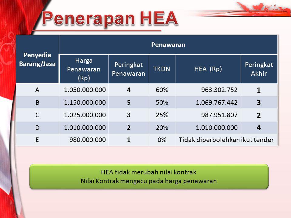 Penerapan HEA 1 3 2 Penyedia Barang/Jasa Penawaran