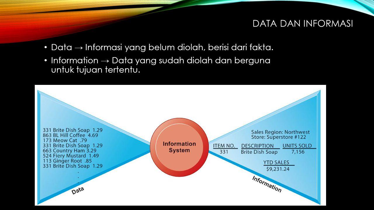 DATA DAN INFORMASI Data → Informasi yang belum diolah, berisi dari fakta.