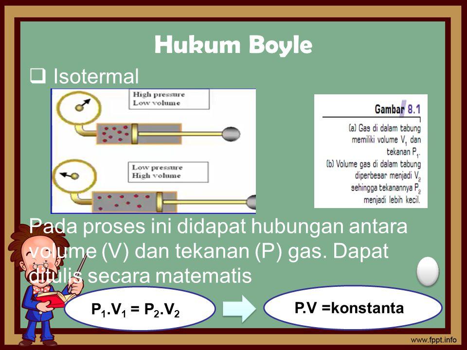 Hukum Boyle Isotermal. Pada proses ini didapat hubungan antara volume (V) dan tekanan (P) gas. Dapat ditulis secara matematis.