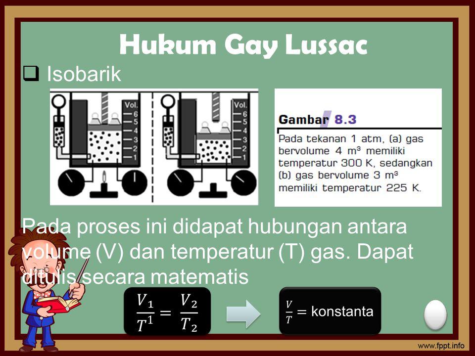 Hukum Gay Lussac Isobarik