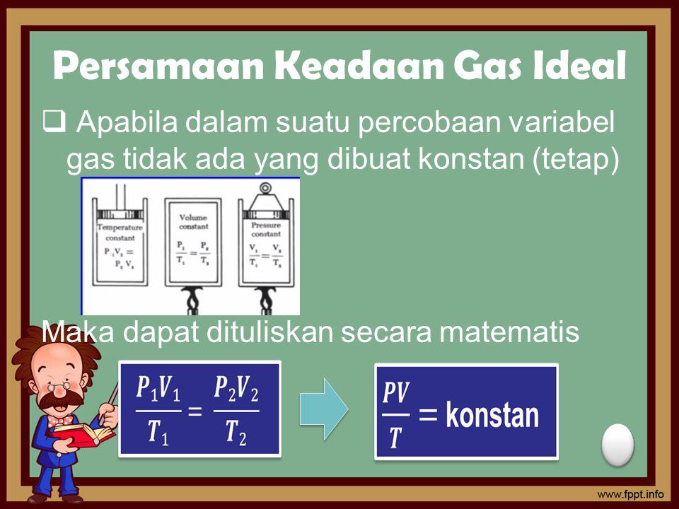 Persamaan Keadaan Gas Ideal