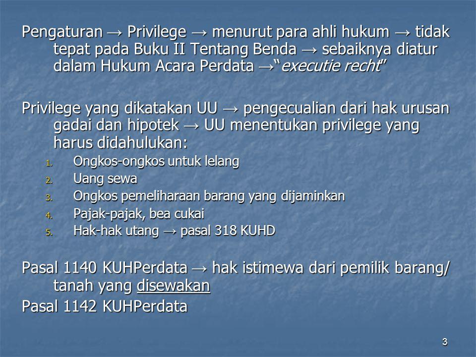 Pengaturan → Privilege → menurut para ahli hukum → tidak tepat pada Buku II Tentang Benda → sebaiknya diatur dalam Hukum Acara Perdata → executie recht
