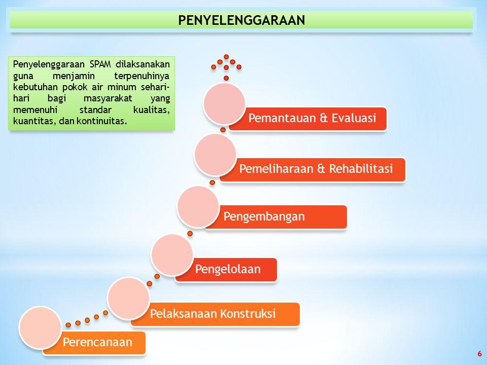 PENYELENGGARAAN Pemantauan & Evaluasi Pemeliharaan & Rehabilitasi