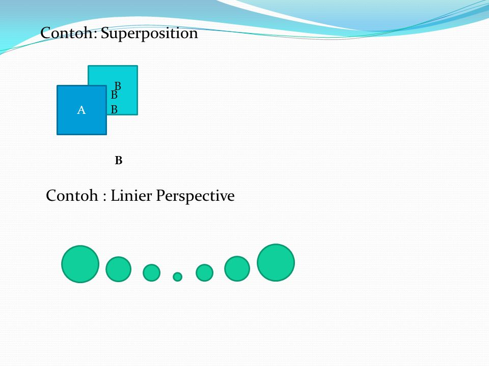 Contoh: Superposition