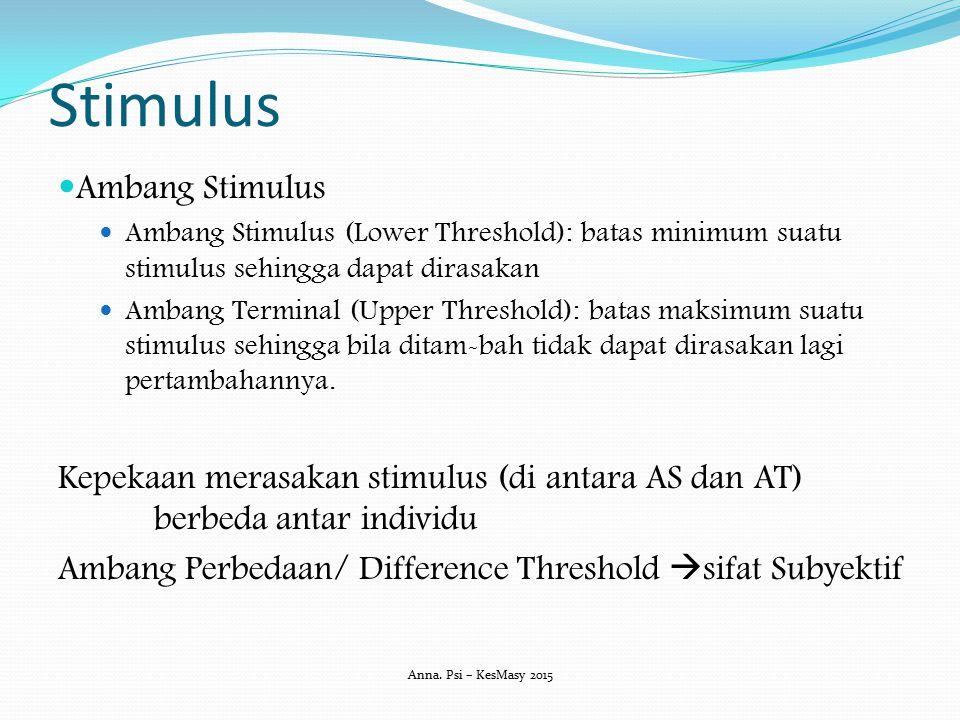 Stimulus Ambang Stimulus