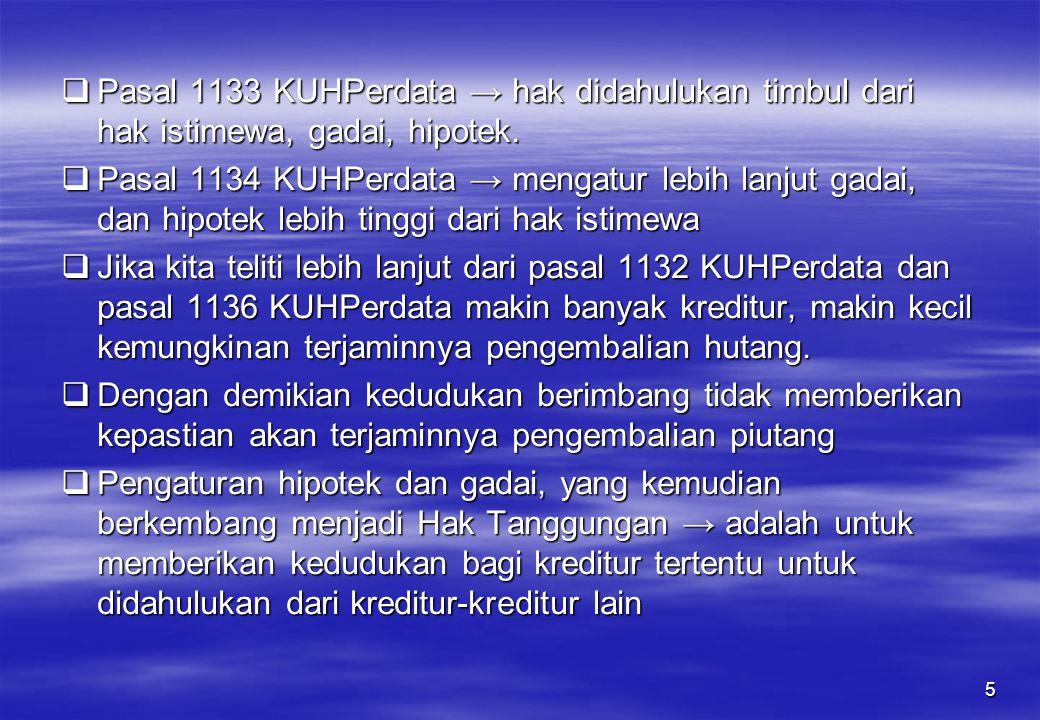 Pasal 1133 KUHPerdata → hak didahulukan timbul dari hak istimewa, gadai, hipotek.
