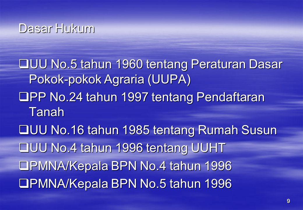 Dasar Hukum UU No.5 tahun 1960 tentang Peraturan Dasar Pokok-pokok Agraria (UUPA) PP No.24 tahun 1997 tentang Pendaftaran Tanah.