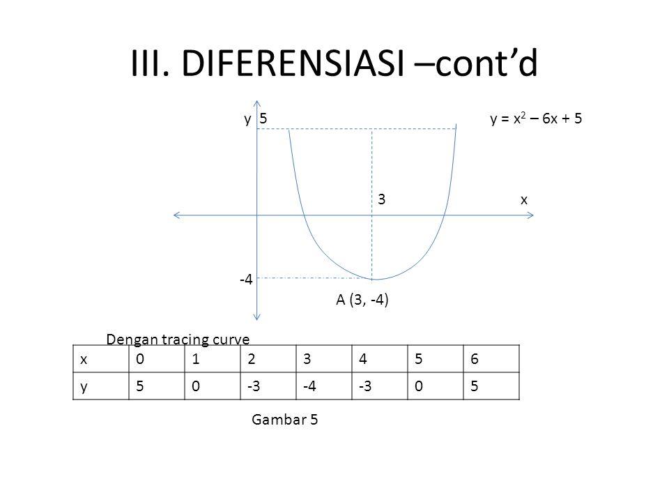 III. DIFERENSIASI –cont'd