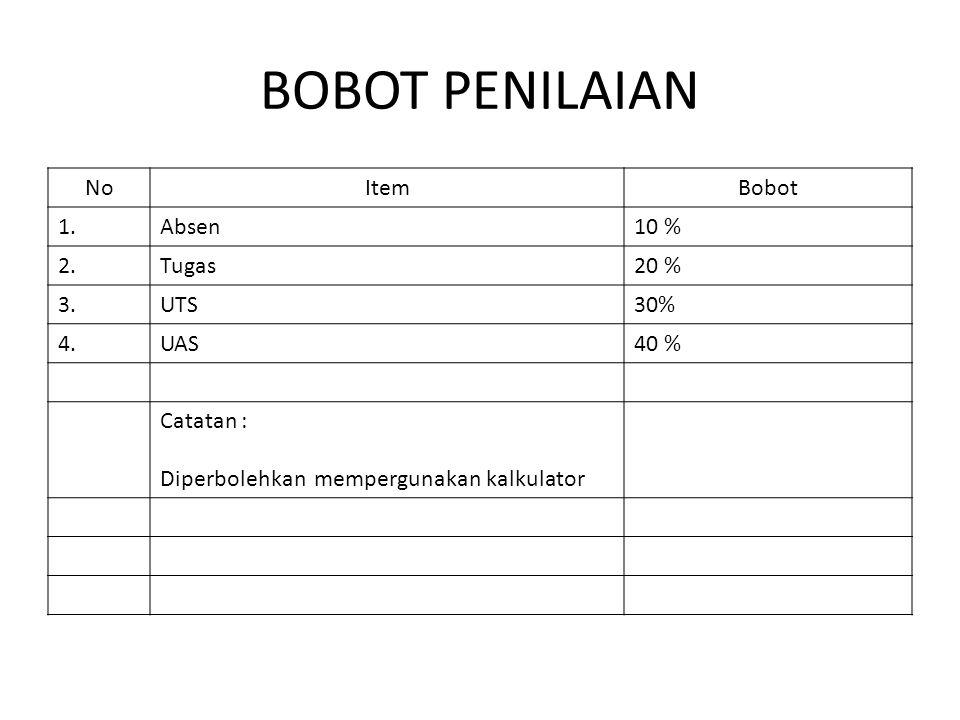BOBOT PENILAIAN No Item Bobot 1. Absen 10 % 2. Tugas 20 % 3. UTS 30%