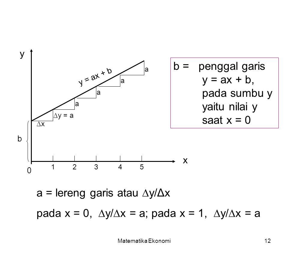 b = penggal garis y = ax + b, pada sumbu y yaitu nilai y saat x = 0