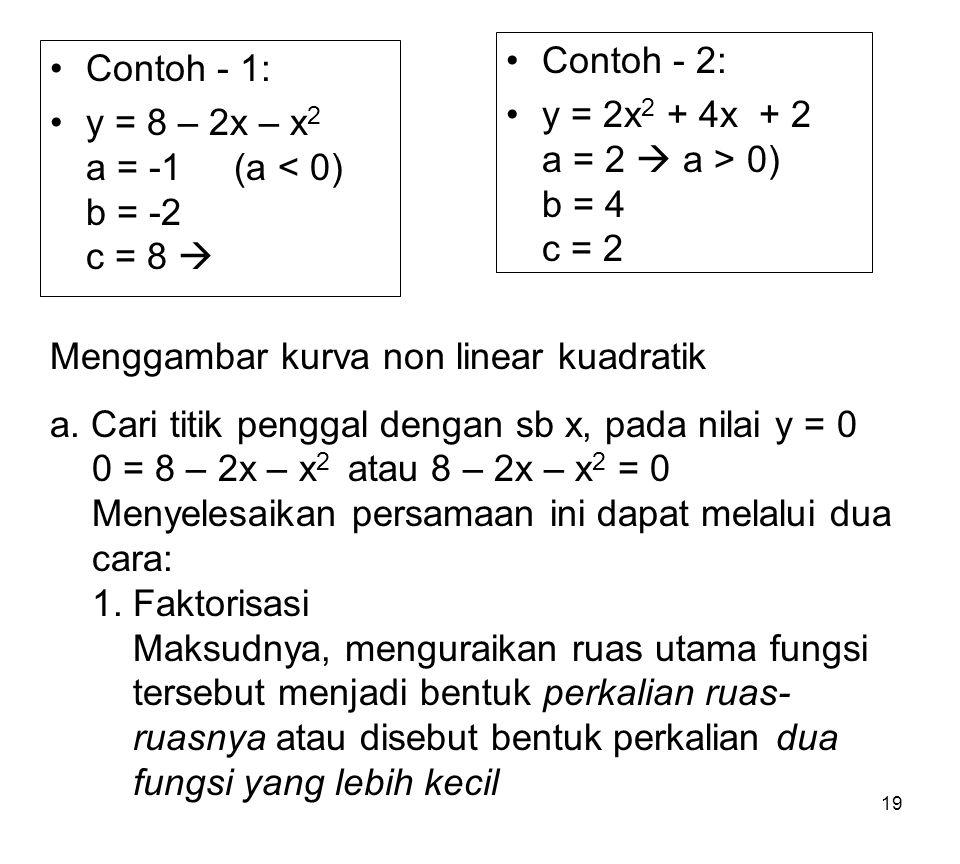 Contoh - 2: y = 2x2 + 4x + 2 a = 2  a > 0) b = 4 c = 2.