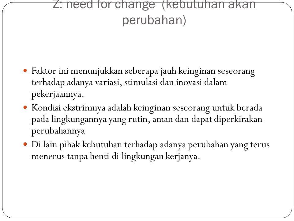 Z: need for change (kebutuhan akan perubahan)