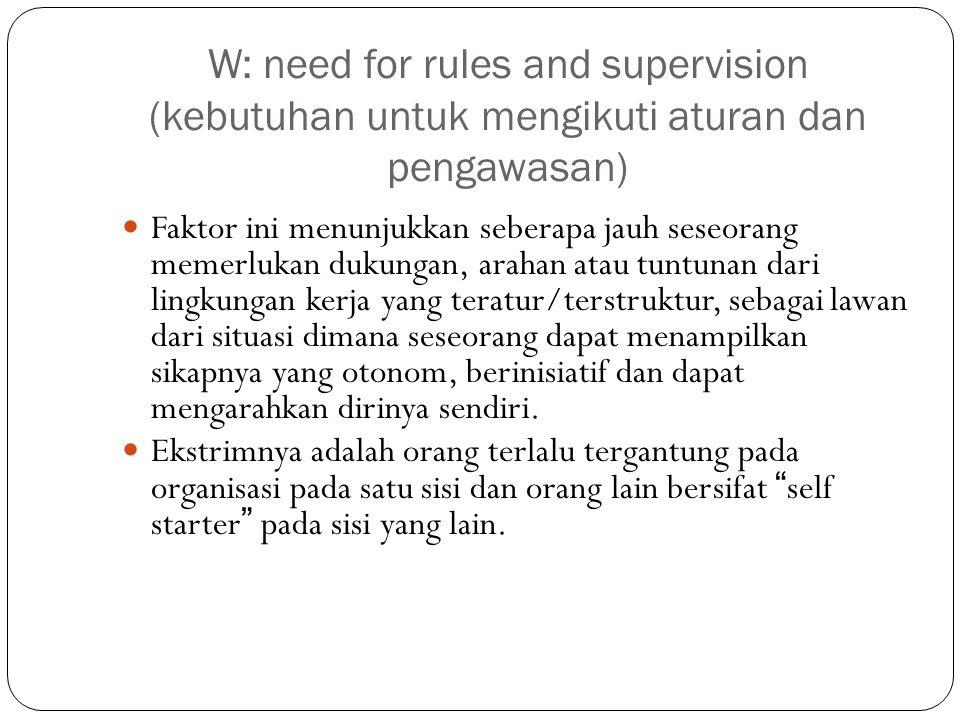W: need for rules and supervision (kebutuhan untuk mengikuti aturan dan pengawasan)