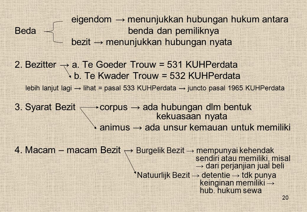 eigendom → menunjukkan hubungan hukum antara Beda benda dan pemiliknya