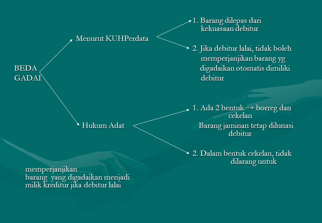 2. Jika debitur lalai, tidak boleh memperjanjikan barang yg