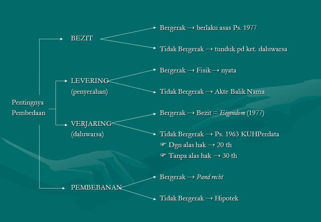 Bergerak → berlaku asas Ps. 1977